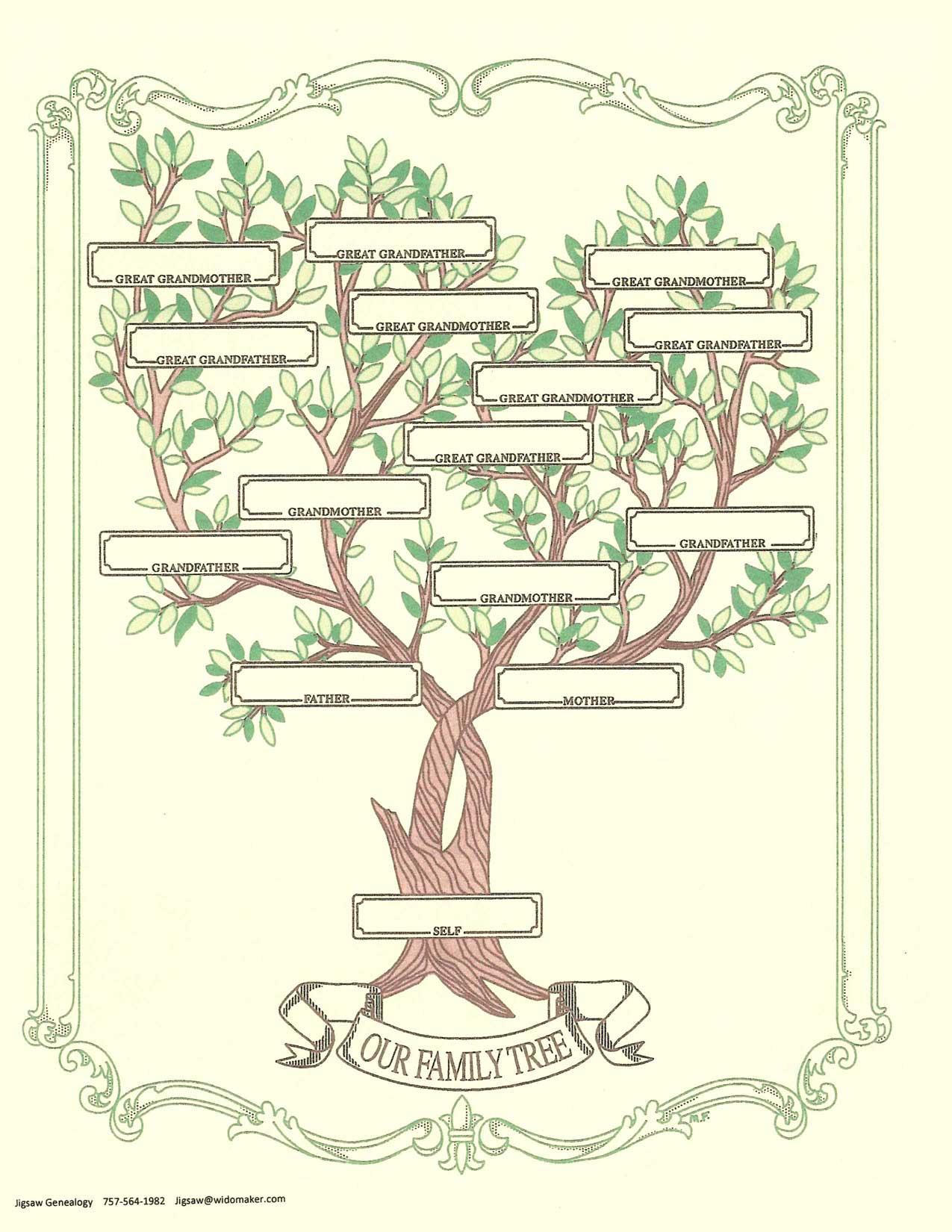 PC-05_4_Gen_Tree